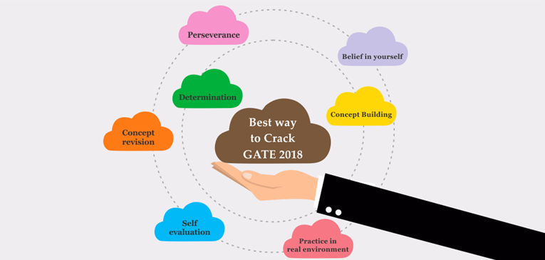 Best Way to Crack GATE 2018