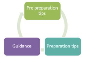 GATE Preparation Tips
