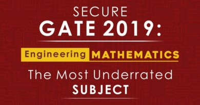 GATE 2019-Engineering Mathematics