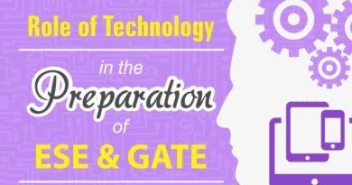 MINI GATE BEFORE GATE 2020 CBT (COMPUTER BASED TEST)
