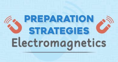 Preparation Strategies: Electromagnetics