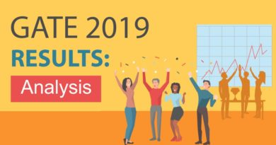 GATE 2019 Results: Analysis