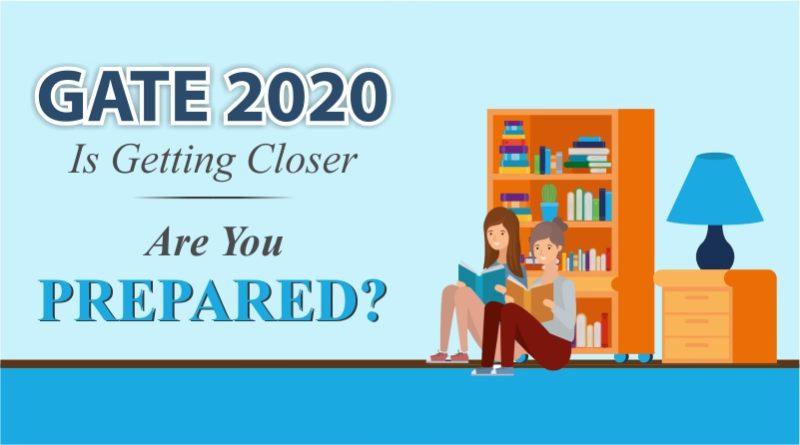 GATE 2020 Exam