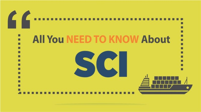 SCI Careers: Shipping Corporation of India Limited